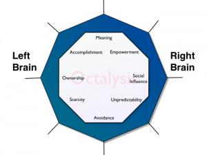 left-brain-core-drivers-vs-right-brain