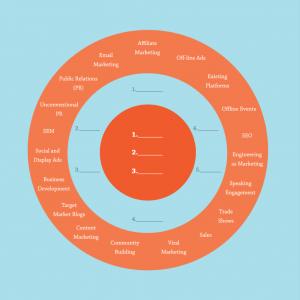 traction-bullseye-framework-summary