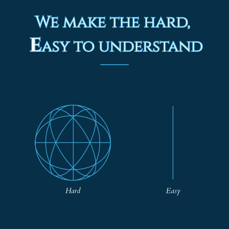 easy-to-understand-book-summaries