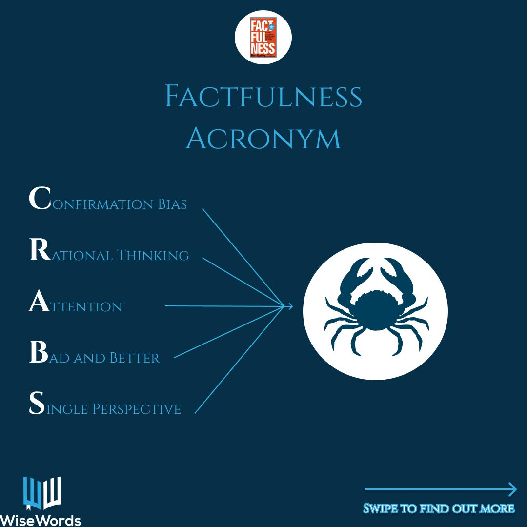 factfulness-acronym