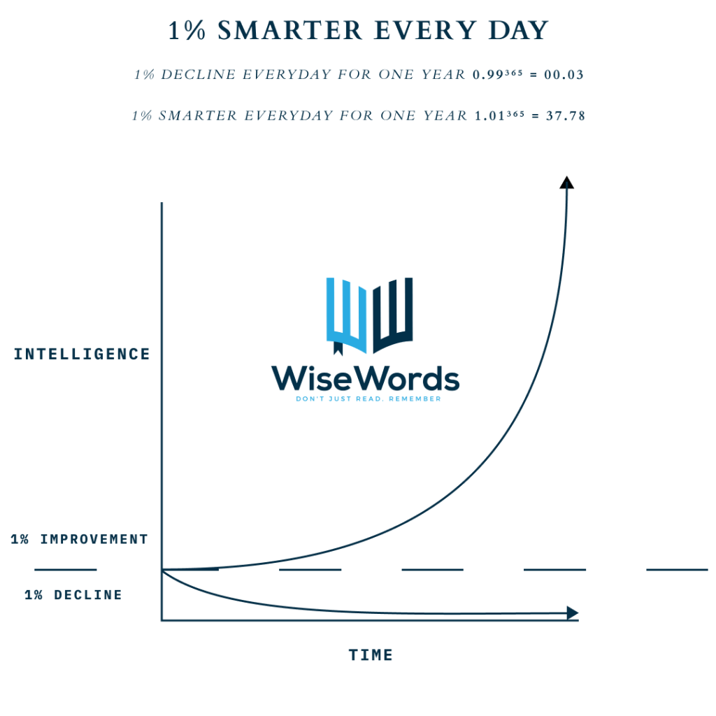 1%-smarter-every-day-image