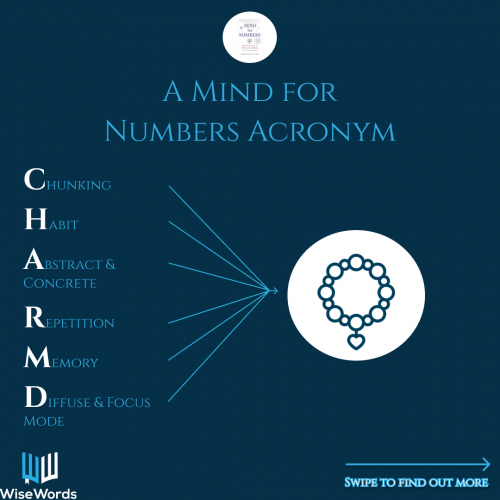 A Mind for Numbers Acronym