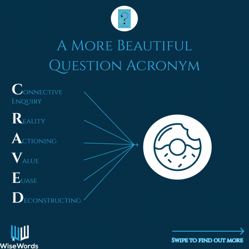 a-more-beautiful-question-book-summary-acronym