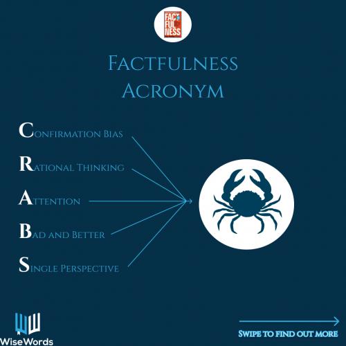 Factfulness-acronym-1